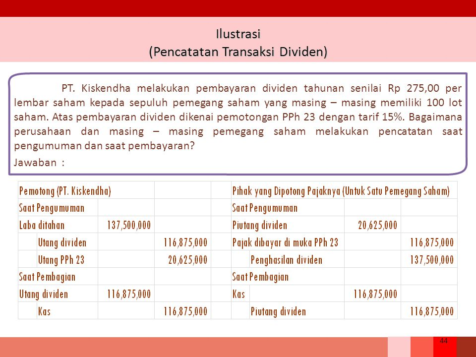 Ilustrasi (Pencatatan Transaksi Dividen)