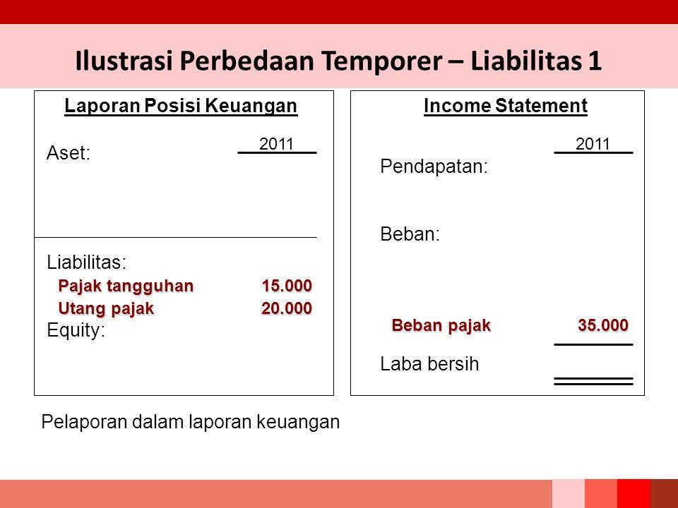 Ilustrasi Perbedaan Temporer – Liabilitas 1