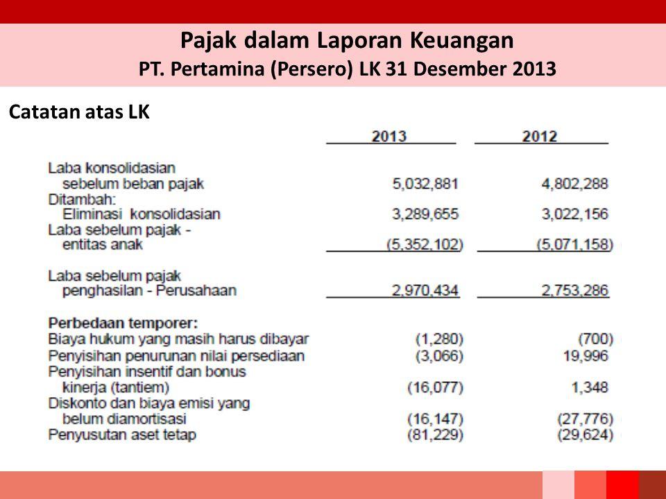 Pajak dalam Laporan Keuangan PT