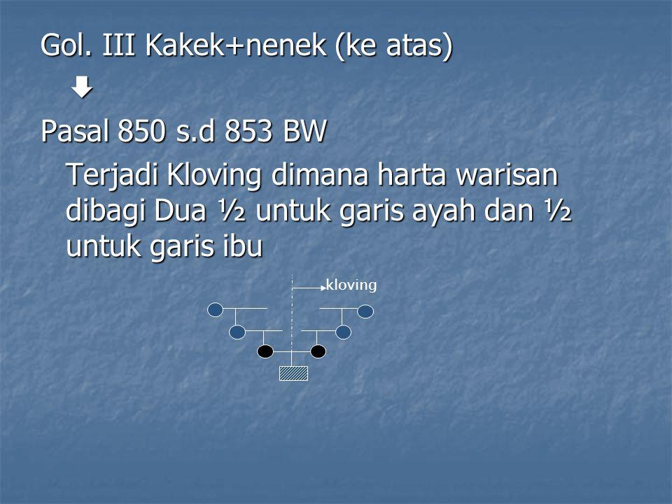 Gol. III Kakek+nenek (ke atas)  Pasal 850 s.d 853 BW