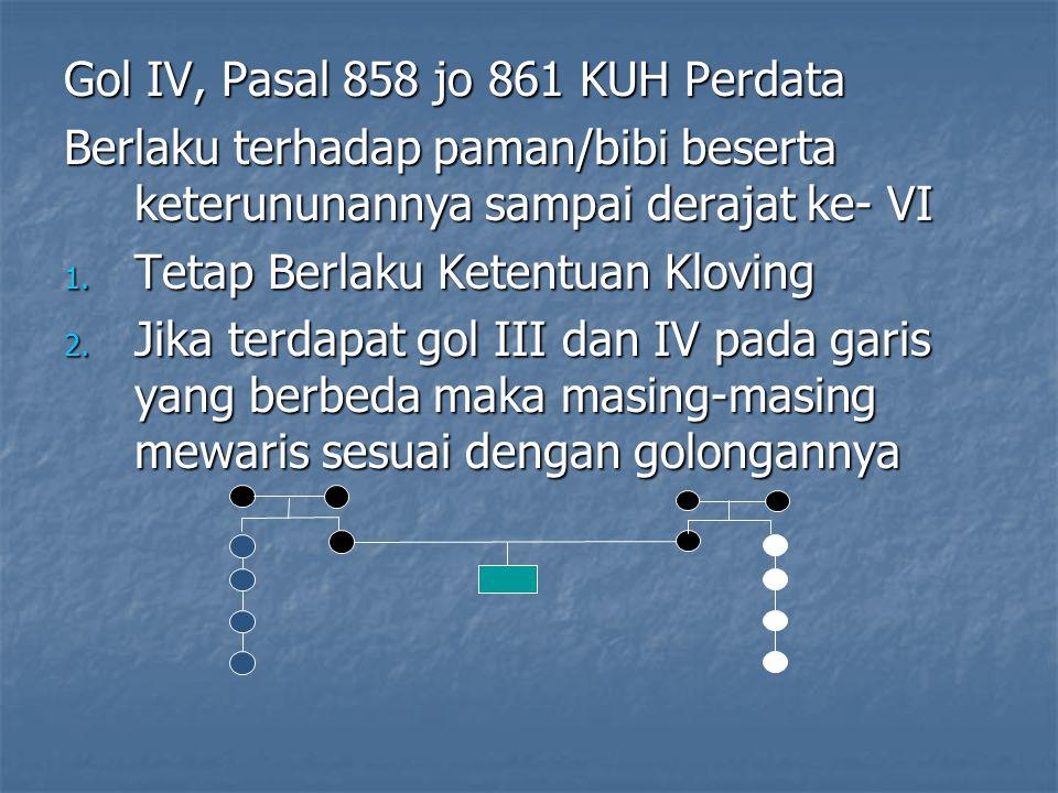 Gol IV, Pasal 858 jo 861 KUH Perdata