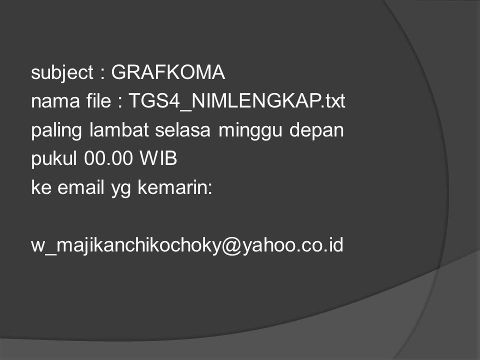 subject : GRAFKOMA nama file : TGS4_NIMLENGKAP