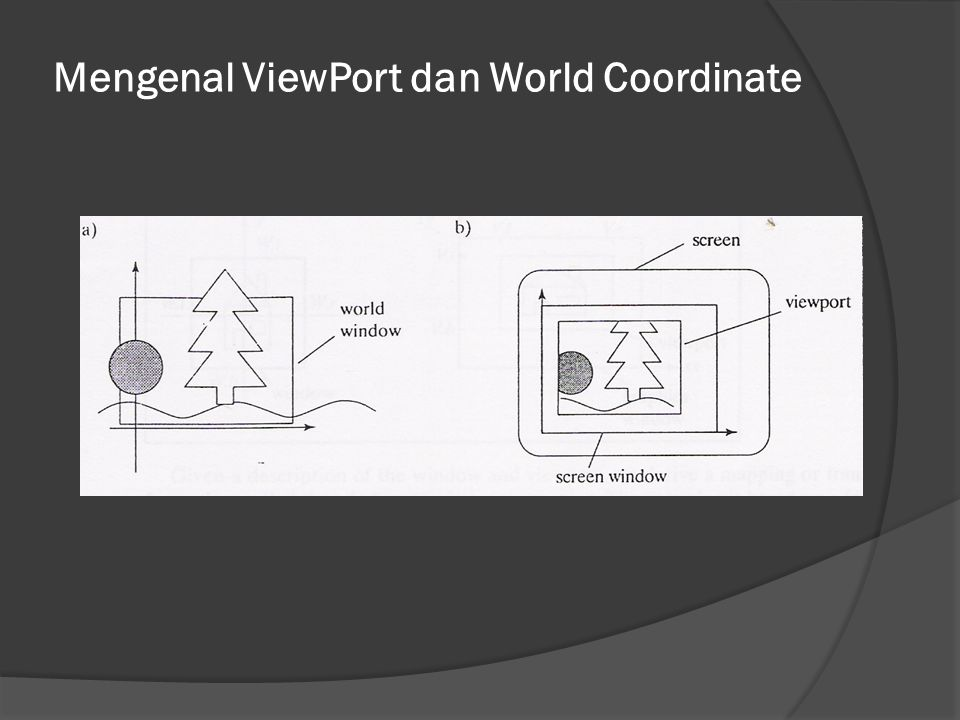 Mengenal ViewPort dan World Coordinate
