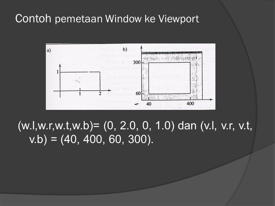 Contoh pemetaan Window ke Viewport