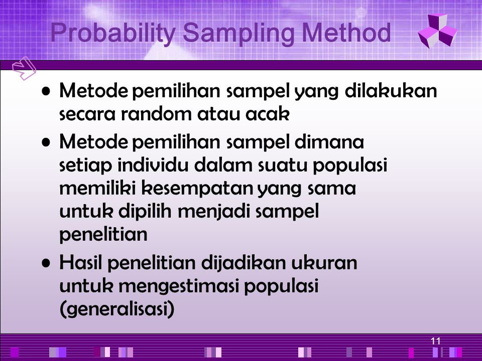 Probability Sampling Method