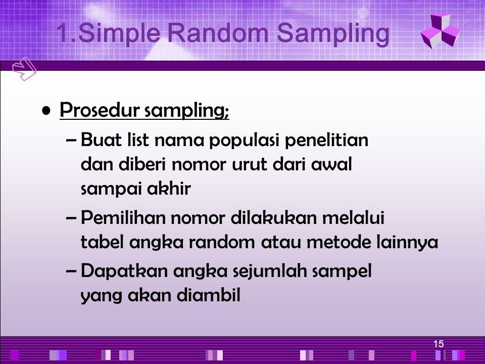 1.Simple Random Sampling