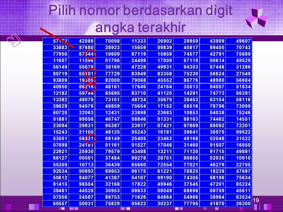 Pilih nomor berdasarkan digit angka terakhir