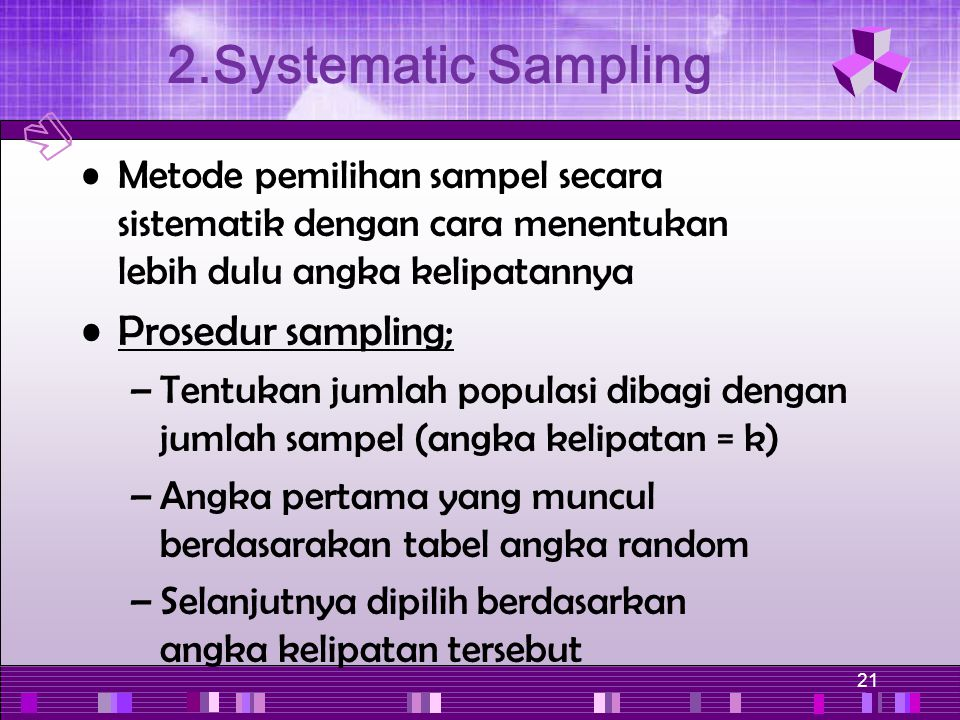 2.Systematic Sampling Prosedur sampling;