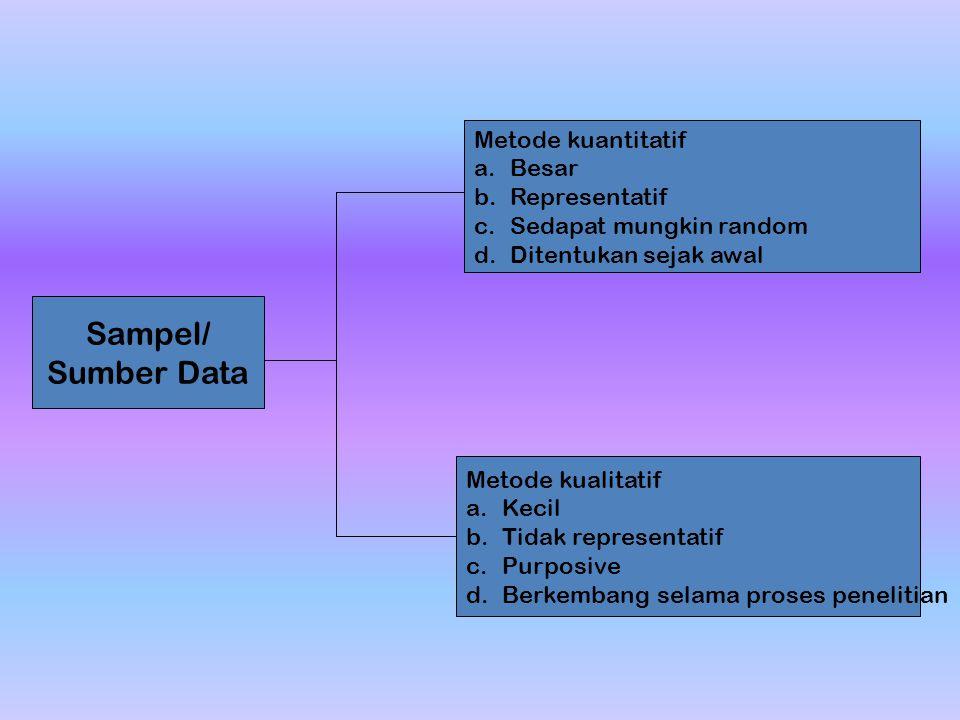 Sampel/ Sumber Data Metode kuantitatif Besar Representatif