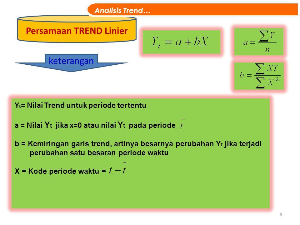 Persamaan TREND Linier