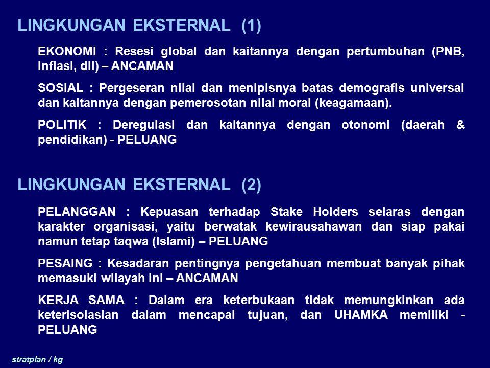 LINGKUNGAN EKSTERNAL (1)