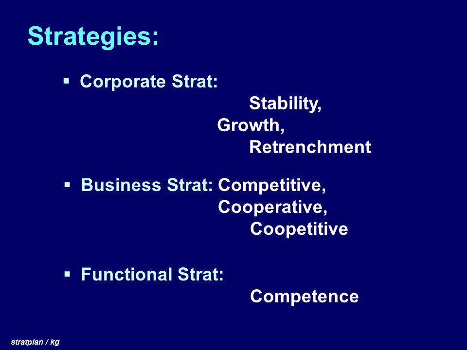 Strategies: Corporate Strat: Stability, Growth, Retrenchment