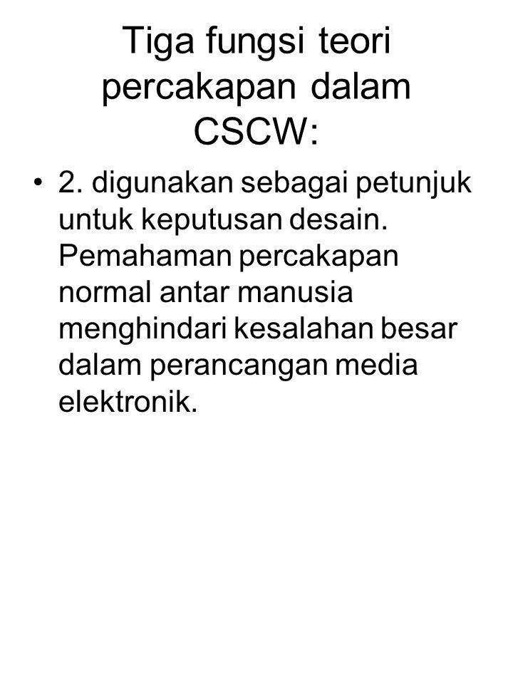Tiga fungsi teori percakapan dalam CSCW: