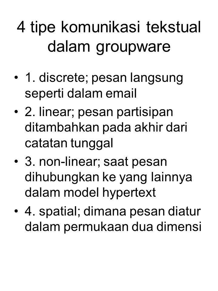 4 tipe komunikasi tekstual dalam groupware