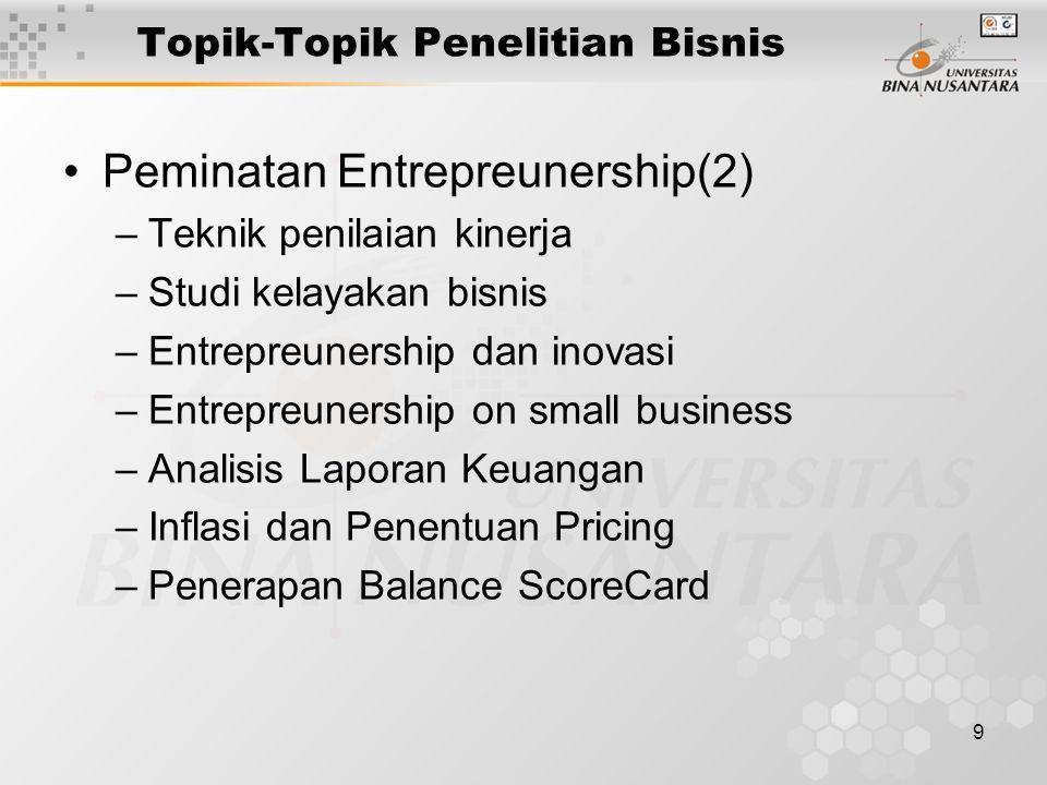 Topik-Topik Penelitian Bisnis