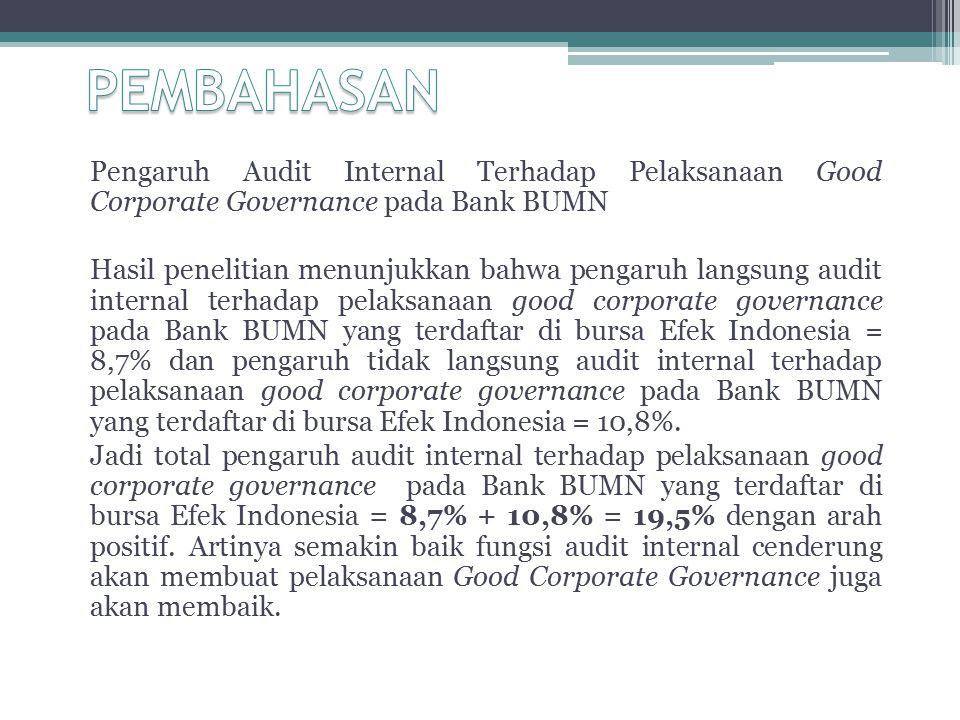 PEMBAHASAN Pengaruh Audit Internal Terhadap Pelaksanaan Good Corporate Governance pada Bank BUMN.