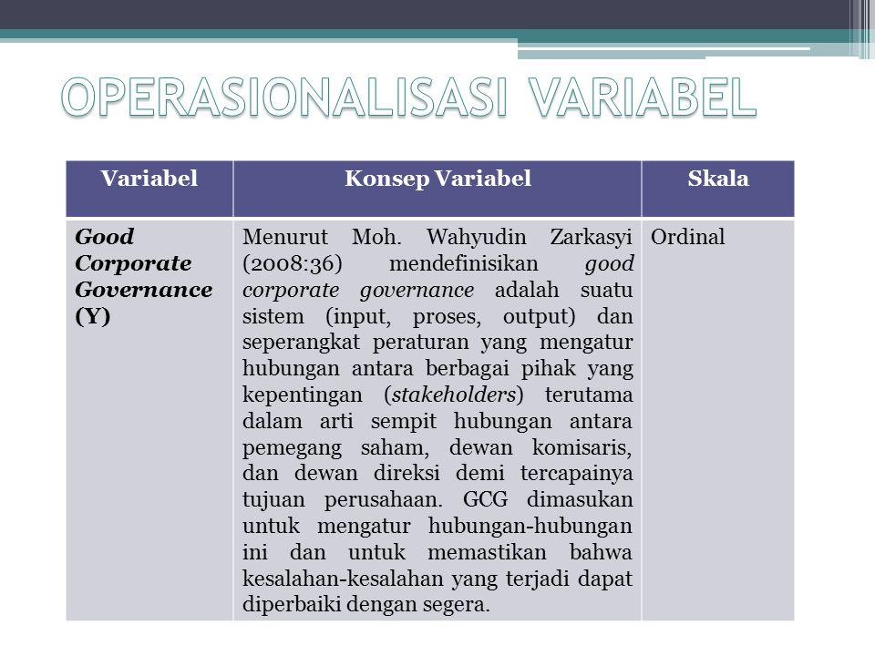 OPERASIONALISASI VARIABEL