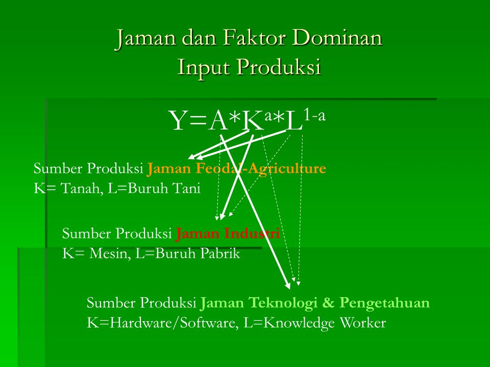 Jaman dan Faktor Dominan Input Produksi