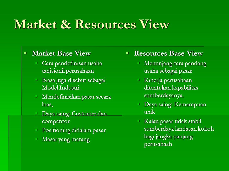 Market & Resources View