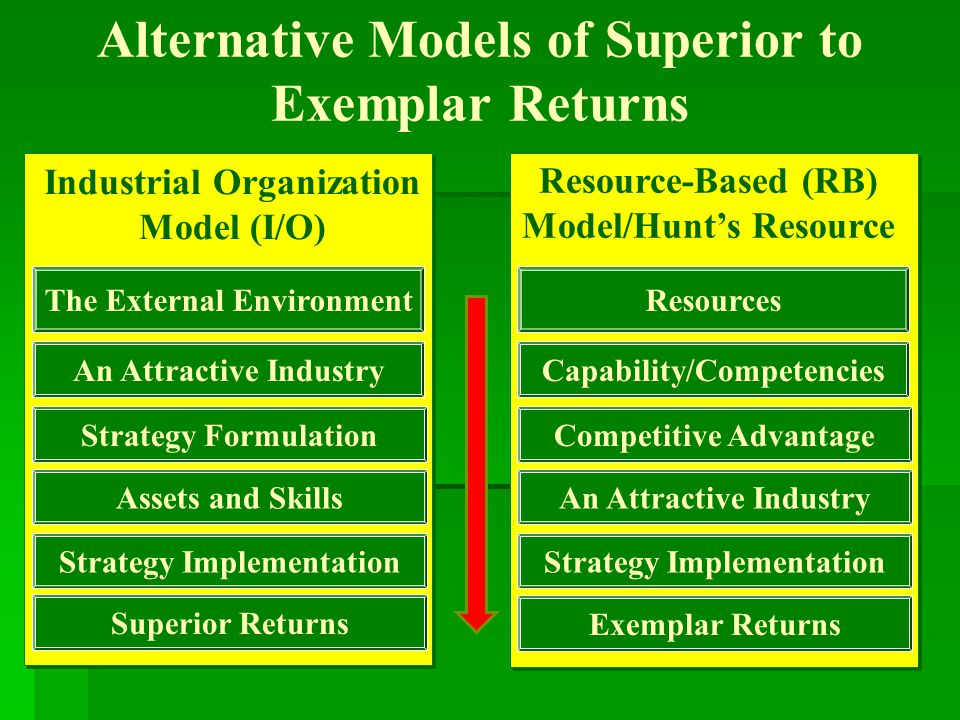 Alternative Models of Superior to Exemplar Returns