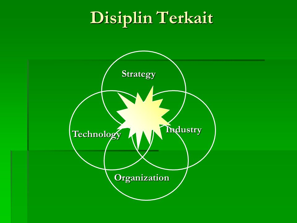Disiplin Terkait Strategy Industry Technology Organization