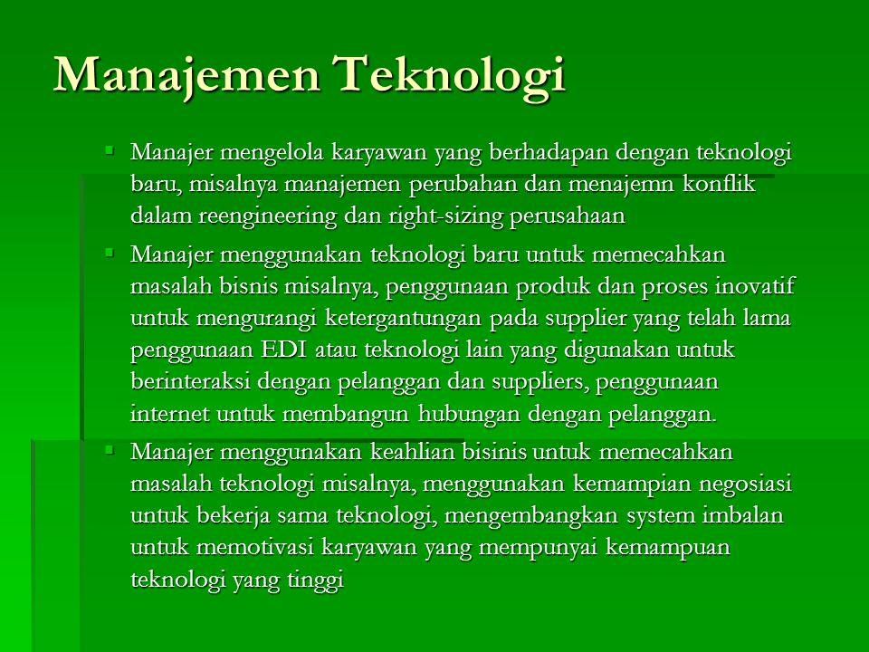 Manajemen Teknologi