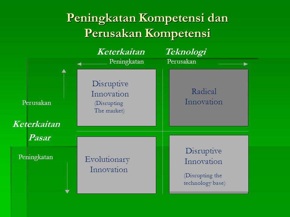 Peningkatan Kompetensi dan Perusakan Kompetensi