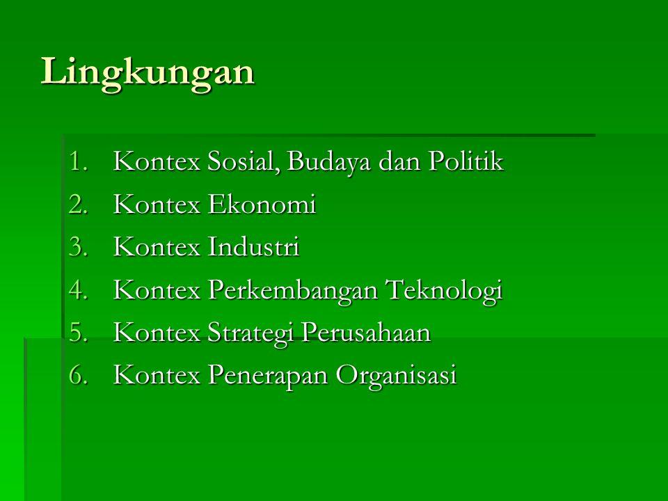 Lingkungan Kontex Sosial, Budaya dan Politik Kontex Ekonomi