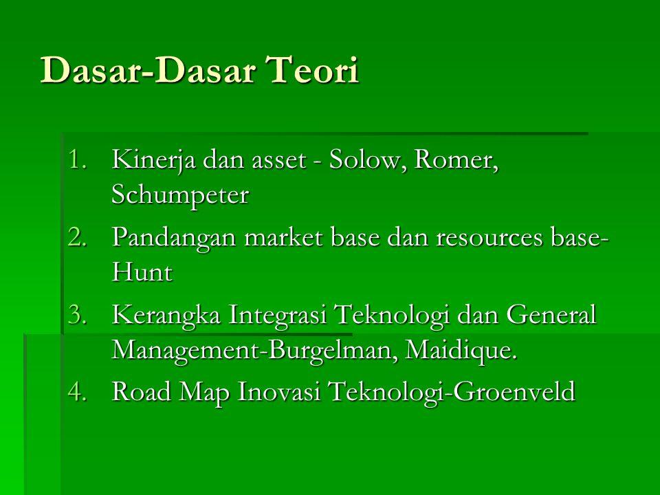 Dasar-Dasar Teori Kinerja dan asset - Solow, Romer, Schumpeter