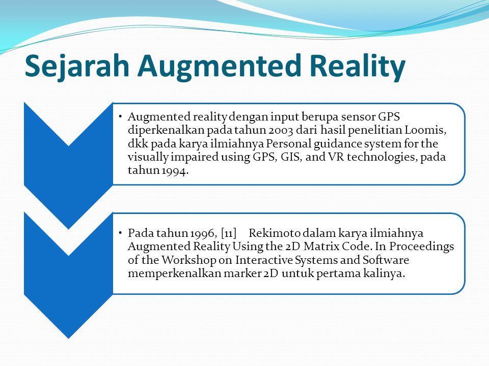 Sejarah Augmented Reality