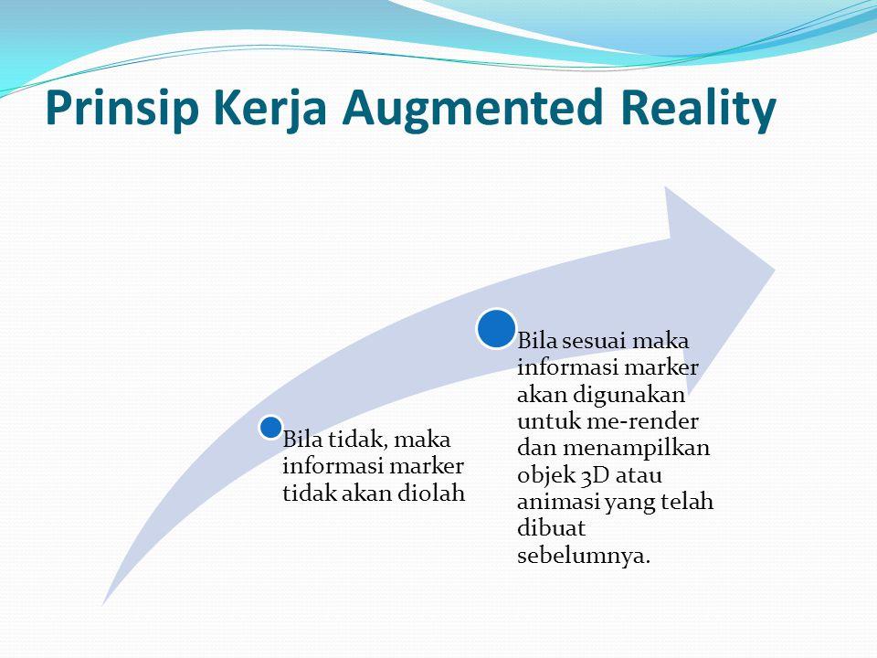 Prinsip Kerja Augmented Reality