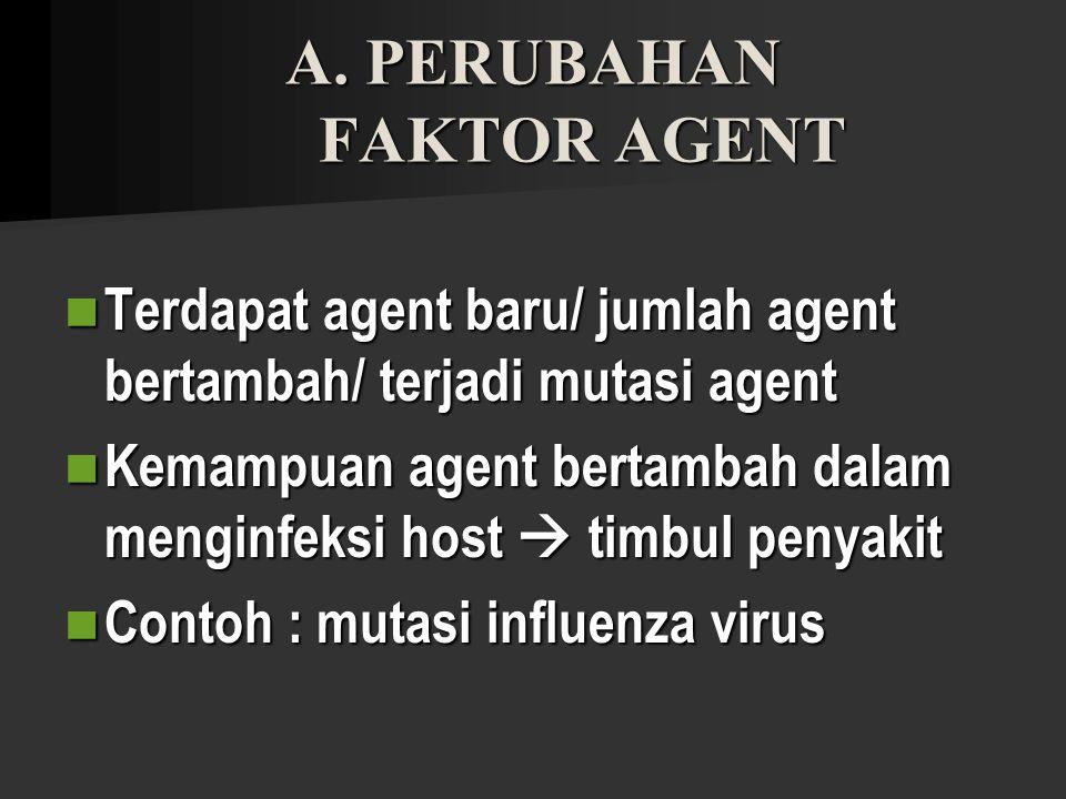 A. PERUBAHAN FAKTOR AGENT