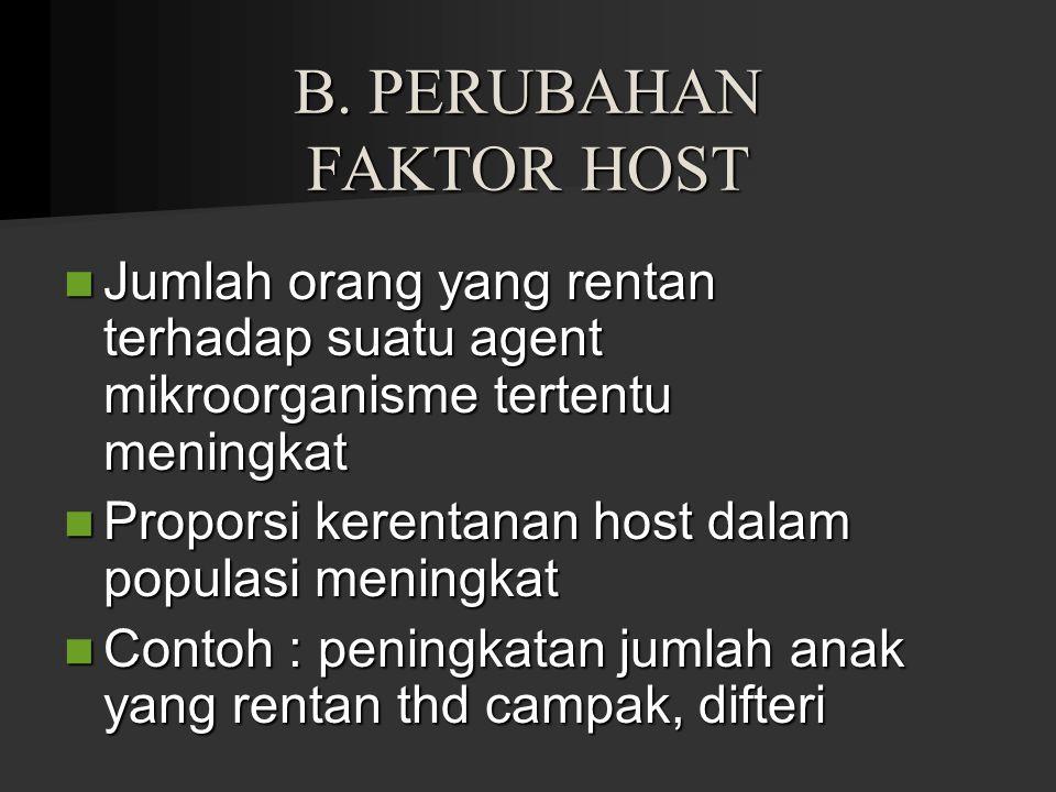 B. PERUBAHAN FAKTOR HOST