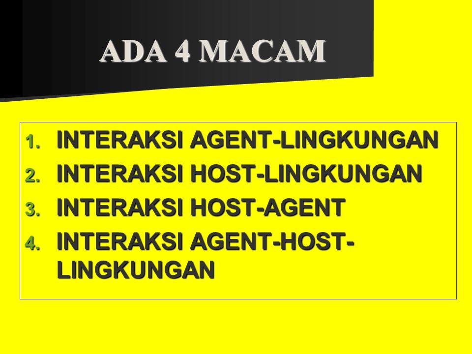 ADA 4 MACAM INTERAKSI AGENT-LINGKUNGAN INTERAKSI HOST-LINGKUNGAN