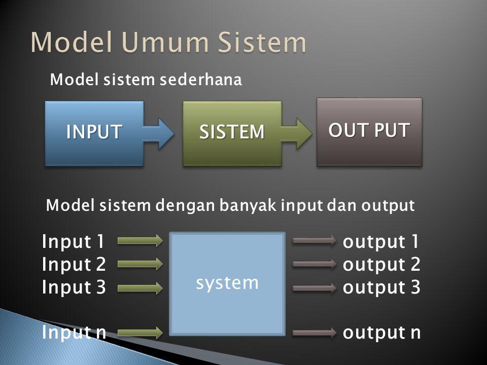 Model Umum Sistem INPUT SISTEM OUT PUT Input 1 Input 2 Input 3 Input n
