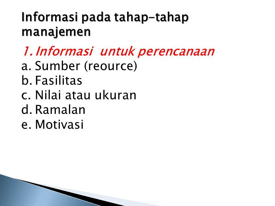 Informasi pada tahap-tahap manajemen