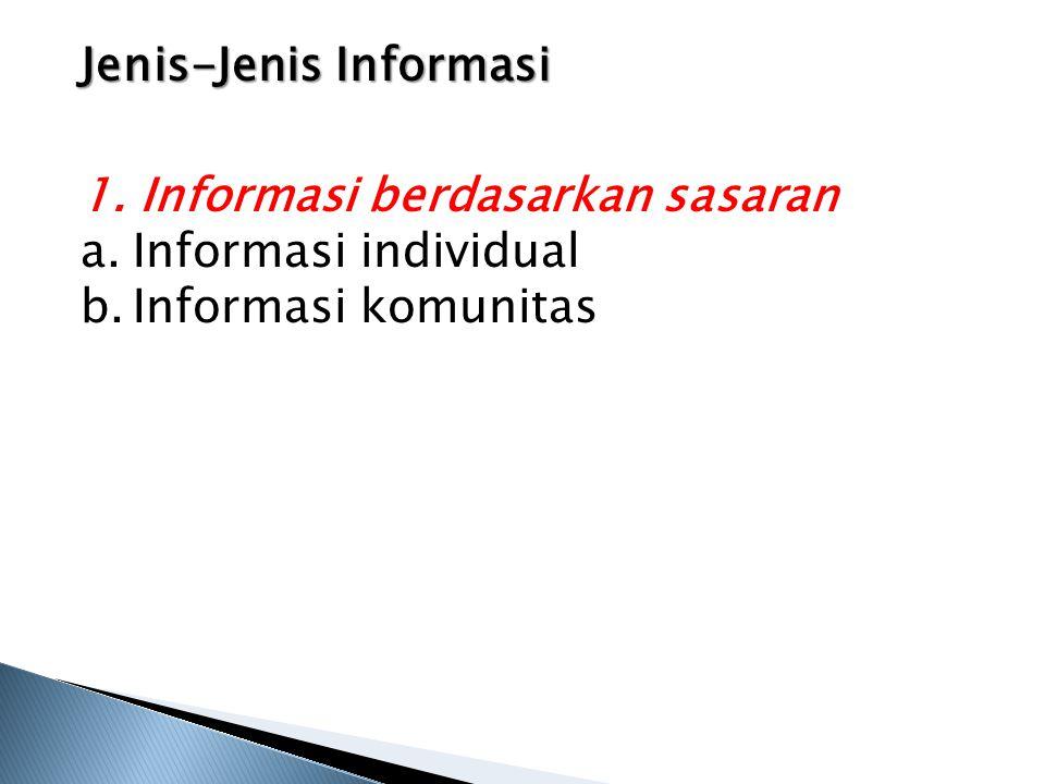 Jenis-Jenis Informasi