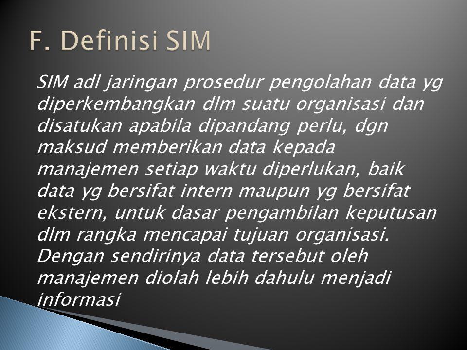 F. Definisi SIM