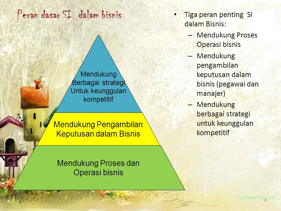 Peran dasar SI dalam bisnis