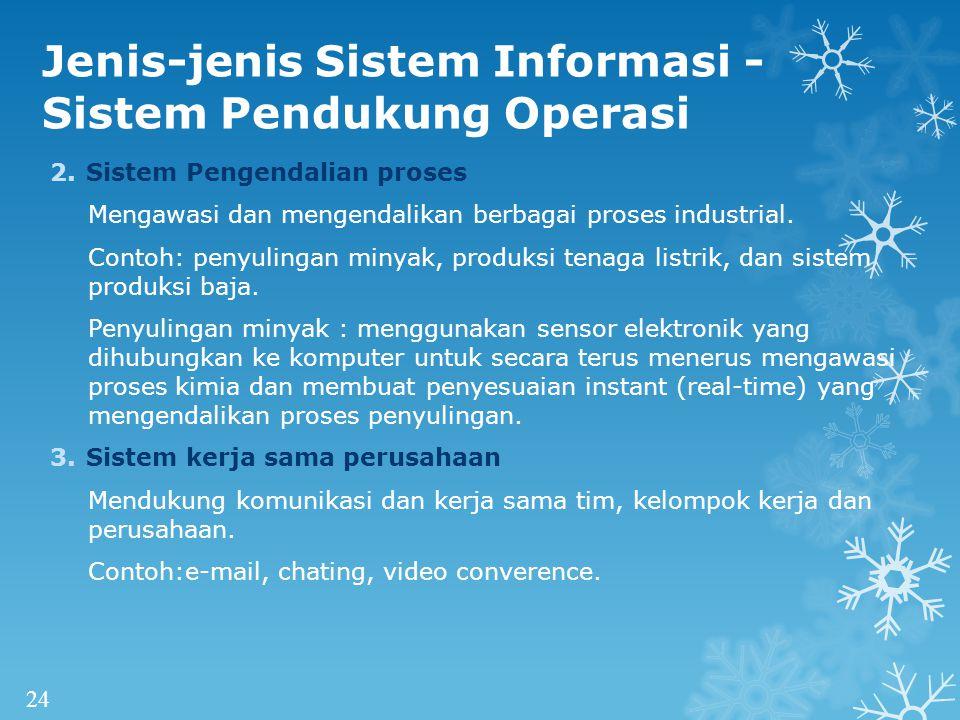 Jenis-jenis Sistem Informasi - Sistem Pendukung Operasi