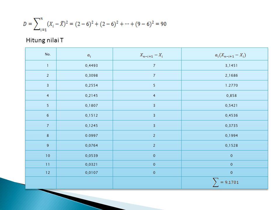 Hitung nilai T No. 1. 0,4493. 7. 3,1451. 2. 0,3098. 2,1686. 3. 0,2554. 5. 1.2770. 4. 0,2145.