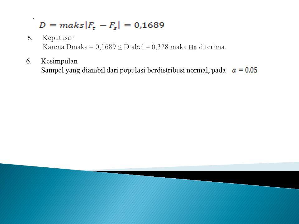 5. Keputusan Karena Dmaks = 0,1689 ≤ Dtabel = 0,328 maka Ho diterima.