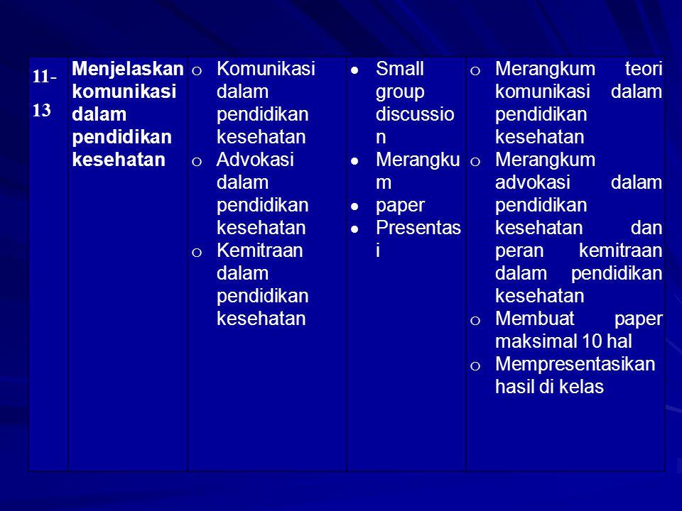 11-13 Menjelaskan komunikasi dalam pendidikan kesehatan. Komunikasi dalam pendidikan kesehatan. Advokasi dalam pendidikan kesehatan.