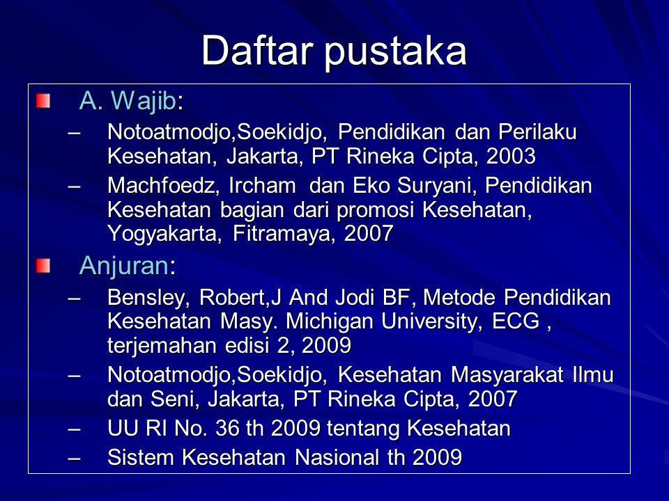 Daftar pustaka A. Wajib: Anjuran: