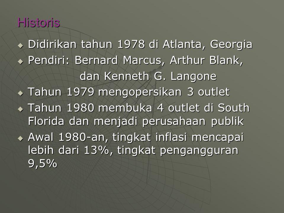 Historis Didirikan tahun 1978 di Atlanta, Georgia