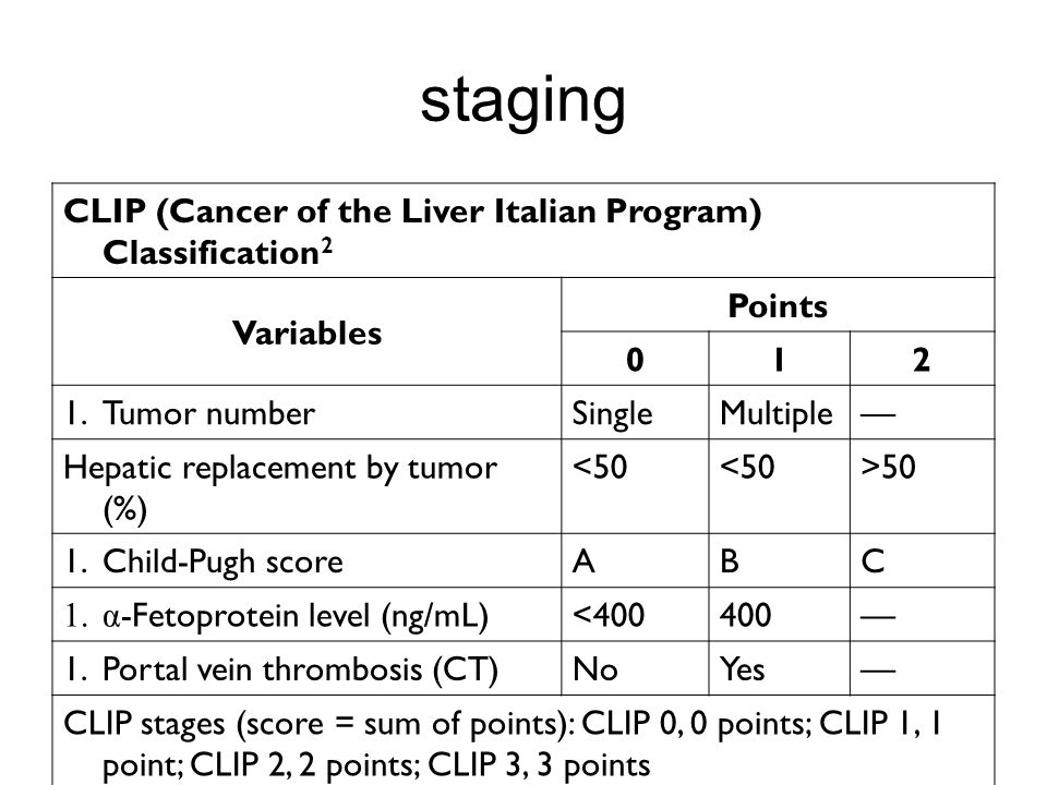 staging CLIP (Cancer of the Liver Italian Program) Classification2