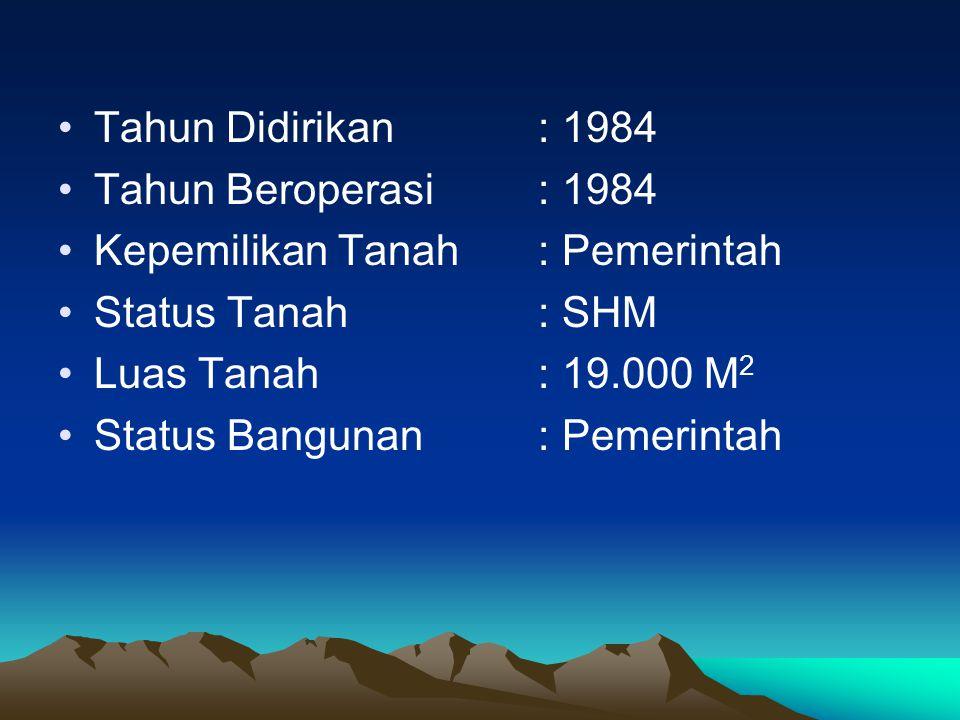 Tahun Didirikan : 1984 Tahun Beroperasi : 1984. Kepemilikan Tanah : Pemerintah. Status Tanah : SHM.