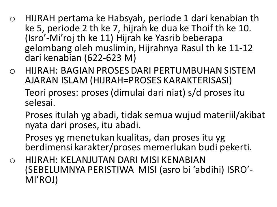 HIJRAH pertama ke Habsyah, periode 1 dari kenabian th ke 5, periode 2 th ke 7, hijrah ke dua ke Thoif th ke 10. (Isro'-Mi'roj th ke 11) Hijrah ke Yasrib beberapa gelombang oleh muslimin, Hijrahnya Rasul th ke 11-12 dari kenabian (622-623 M)