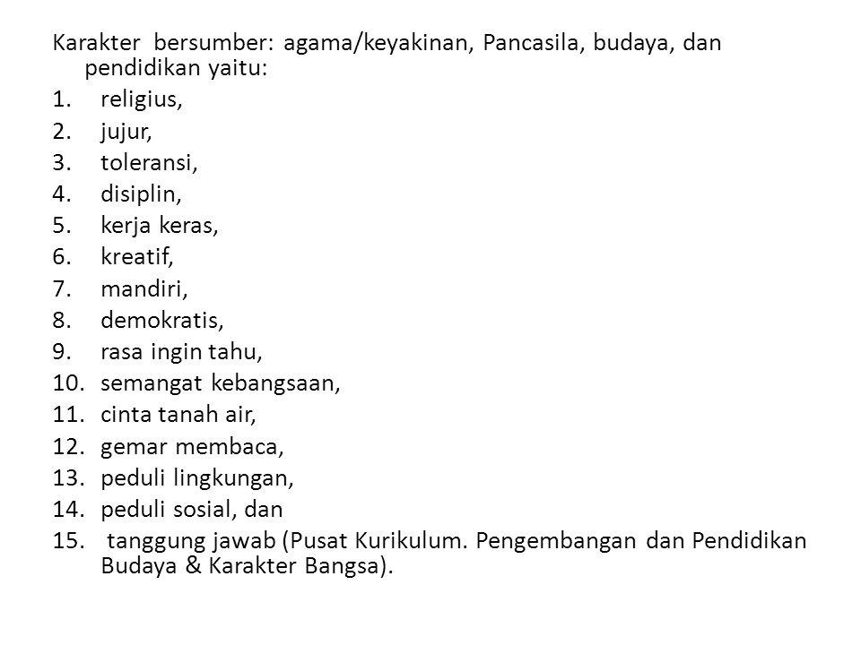 Karakter bersumber: agama/keyakinan, Pancasila, budaya, dan pendidikan yaitu: