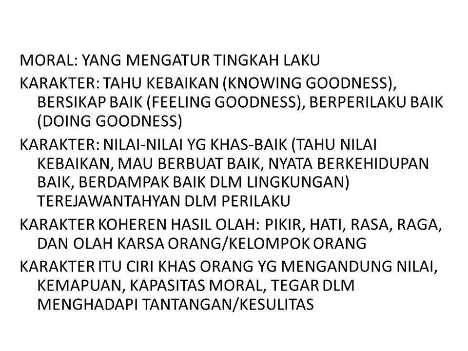MORAL: YANG MENGATUR TINGKAH LAKU KARAKTER: TAHU KEBAIKAN (KNOWING GOODNESS), BERSIKAP BAIK (FEELING GOODNESS), BERPERILAKU BAIK (DOING GOODNESS) KARAKTER: NILAI-NILAI YG KHAS-BAIK (TAHU NILAI KEBAIKAN, MAU BERBUAT BAIK, NYATA BERKEHIDUPAN BAIK, BERDAMPAK BAIK DLM LINGKUNGAN) TEREJAWANTAHYAN DLM PERILAKU KARAKTER KOHEREN HASIL OLAH: PIKIR, HATI, RASA, RAGA, DAN OLAH KARSA ORANG/KELOMPOK ORANG KARAKTER ITU CIRI KHAS ORANG YG MENGANDUNG NILAI, KEMAPUAN, KAPASITAS MORAL, TEGAR DLM MENGHADAPI TANTANGAN/KESULITAS